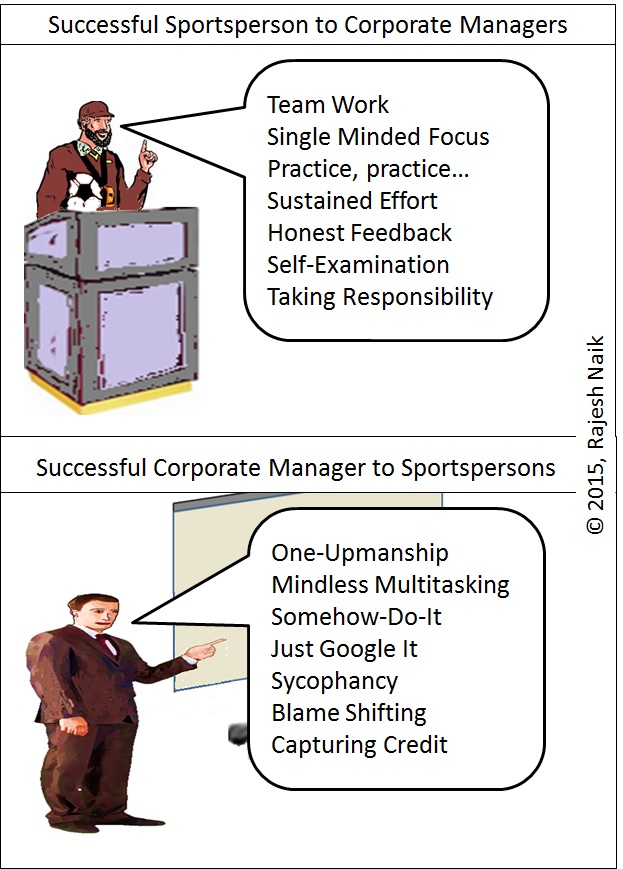 Corporate Managers and Sports-persons: Sharing Best Practices